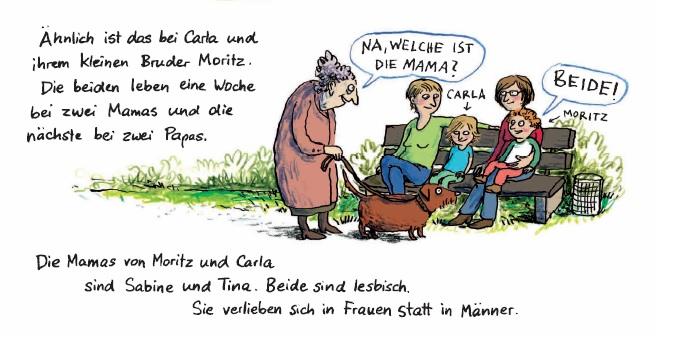 © Anke Kuhl, Klett Kinderbuch 2010, aus dem sehr empfehlenswerten Buch Alles Familie!